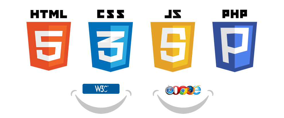 combo-html-css-js-php